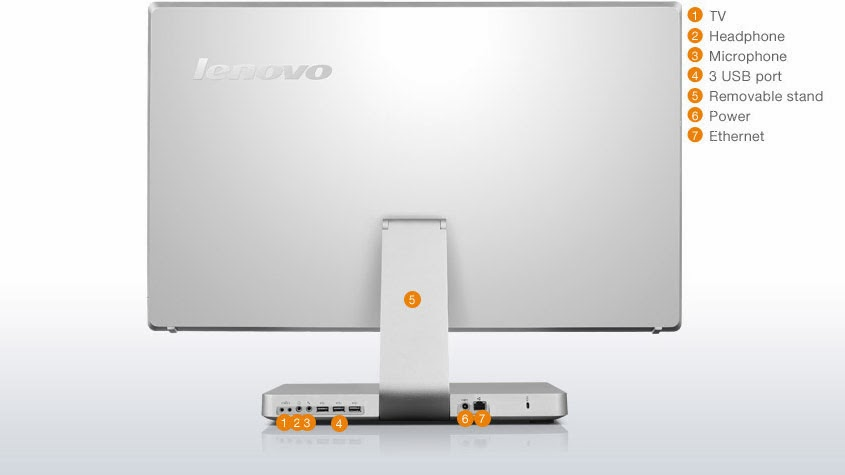 Lenovo All In One (Desktop) Touch Screen