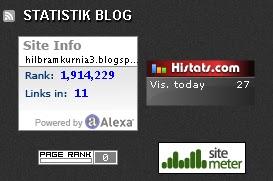 Screenshot by: http://hilbramkurnia3.blogspot.com