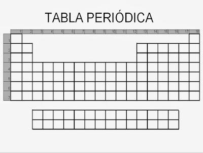 tabla periodica en blanco - Tabla Periodica Actual En Blanco