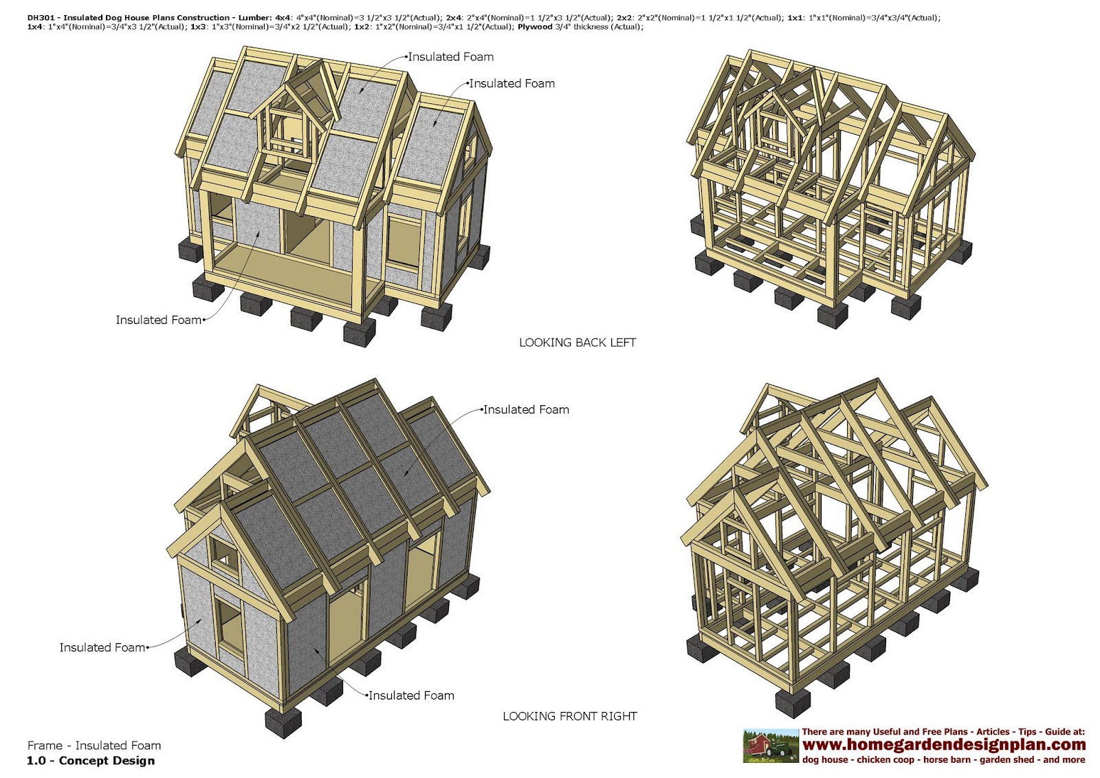 home garden plans DH301 Insulated Dog House Plans Dog House