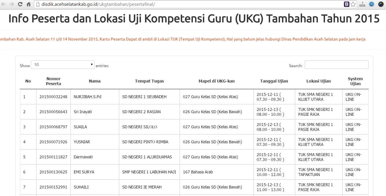 Cara Cek Jadwal Ukg Tambahan Kabupaten Aceh Selatan Tahun 2015 Pak Pandani Belajar Dan Berbagi