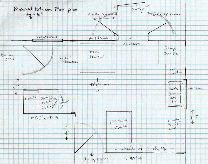 5 acres a dream kitchen remodel a place for each thing for Dream kitchen floor plans