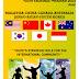 Pertukaran Pemuda Antar Negara (PPAN) 2013