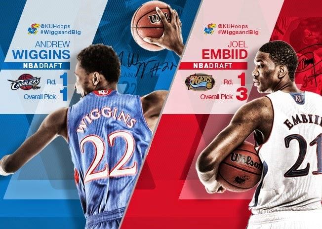 Kansas Jayhawks in NBA Draft,