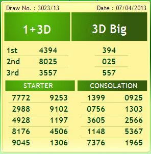 4D,1+3D and 6D Result As Of 7th April 2013