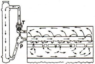 Teori sistem pendingin air dengan pompa