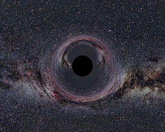 fenomena lubang hitam black hole milky way