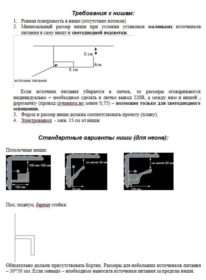 1 схема- Требование к нишам