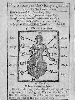 Αστρολογικη ανατομια του ανδρικου σωματος