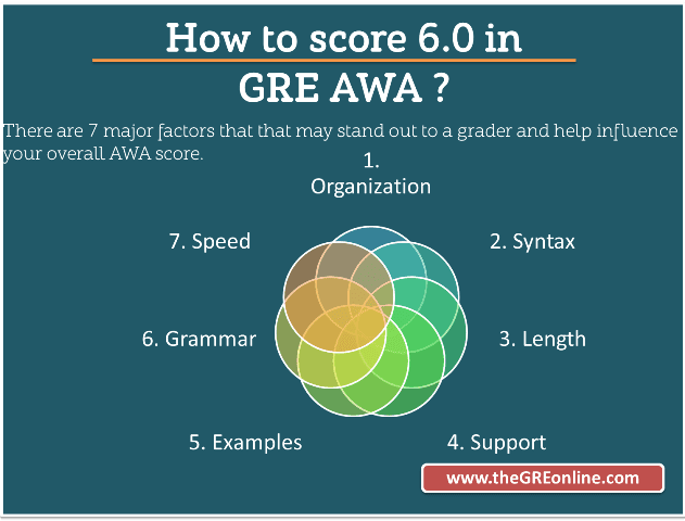 What Your GMAT Score Means