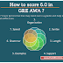 How to score 6.0 on the GRE AWA ?