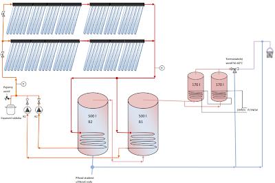 Popis solárního systému v hotelu ve Skalné