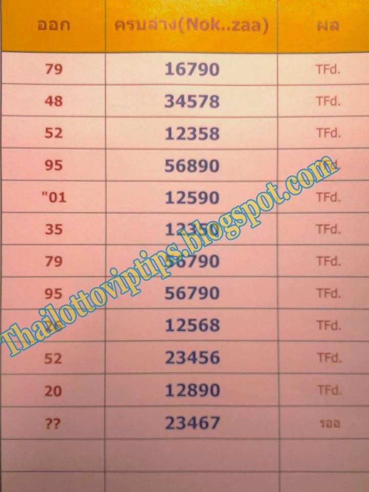 Thai Lotto VIP Tips | Thai Lotto Full TFD Paper 01-06-2014