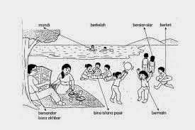 Laman Bimbingan Bahasa Melayu Upsr Tatabahasa Dan Karangan