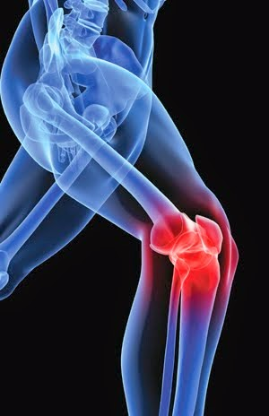 Right Knee Pain Causes And Choosing Support
