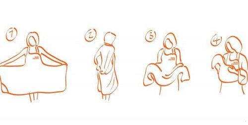 Toalla Baño Infantil:Aquí os dejo también un dibujo que sale en internet de cómo se usa