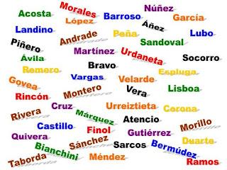 Nombres y Apellidos