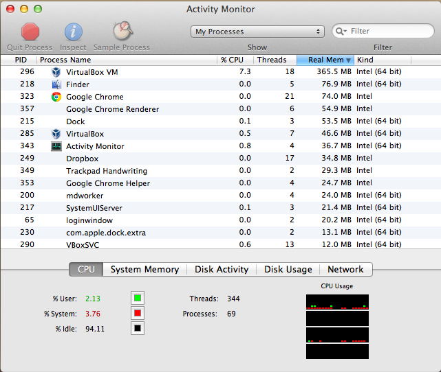 how to start task manager on macbook air