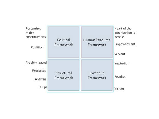 four types of process strategies Process strategy process and variety process strategies types of process strategies process focused strategy process focus process focus pros & cons.