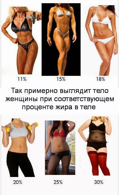 Как похудеть после родов с анитой луценко видео