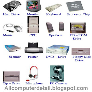 What is computer Hardware and Definition of computer ... Computer Hardware Devices List