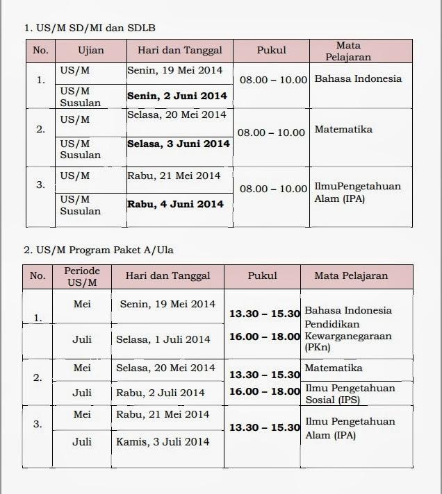 PROSEDUR OPERASIONAL STANDAR (POS) UJIAN SEKOLAH/MADRASAH TAHUN PELAJARAN 2013-2014