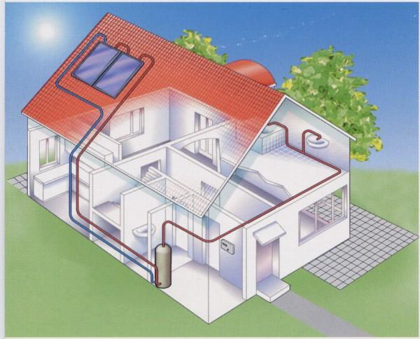 Antropologia sim trica a energia hidroel trica - Tipos de calefaccion para casas ...