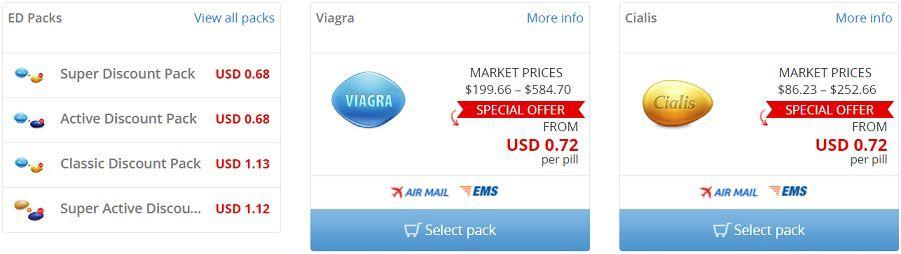 Viagra Cialis Etc