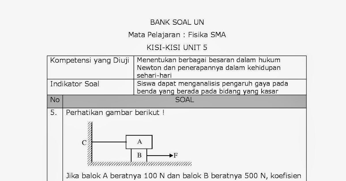 Achmad Saifudin 4 Pembahasan Soal Soal Un Fisika Hukum Newton