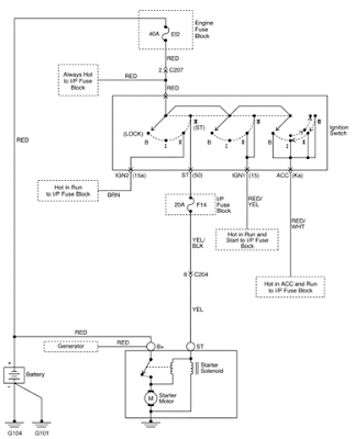 scheme electrice circuit diagram