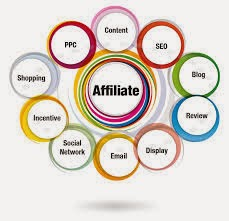 Best high paying (PPC) pay per click affiliate programs.