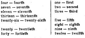 Порядковые числительные в английском языке. Глагол have. Вопросительные и отрицательные предложения с глаголом have.