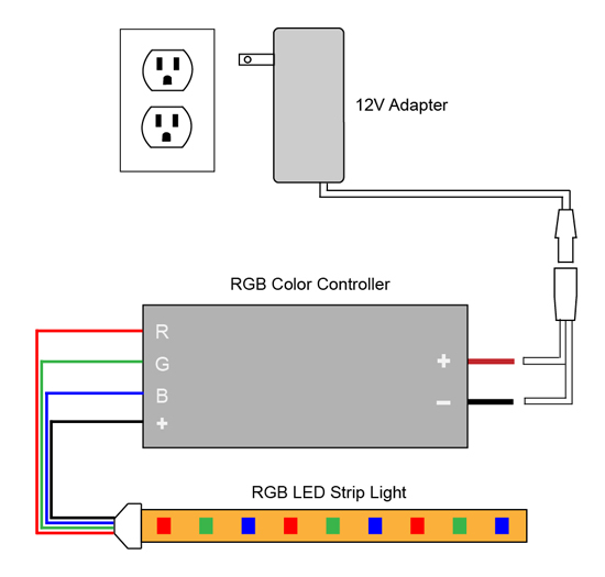 rgb color controller adapter wiring diagram6 vlightdeco trading (led) wiring diagrams for 12v led lighting led light strip wiring diagram at panicattacktreatment.co