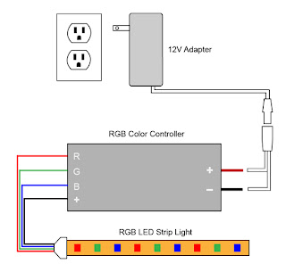 led dimmable driver wiring diagram images led puck lighting vlightdeco trading led wiring diagrams for 12v led
