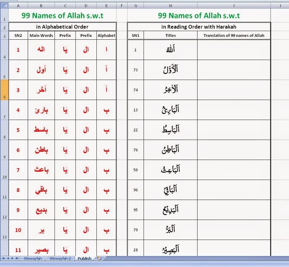Muslim Homeschool - Posts | Facebook