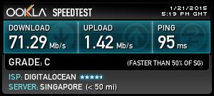 SSH Gratis 22 Januari 2015 Singapura