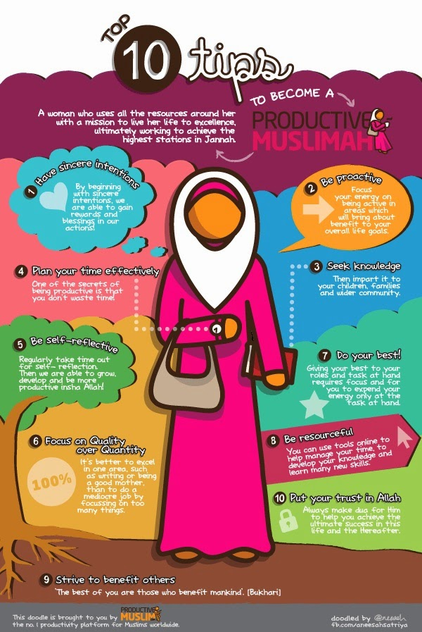 10 Tips untuk menjadi Muslimah Produktif - Unikversiti