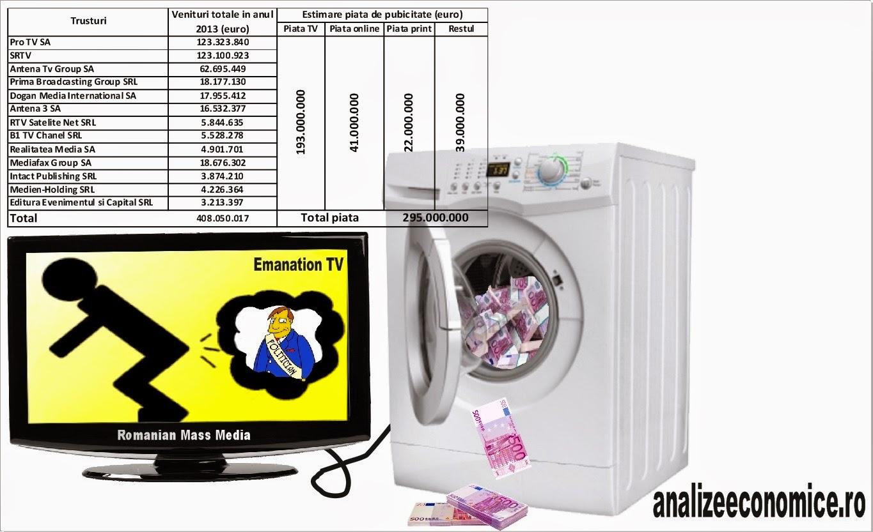 Câți bani negri se spală prin presă