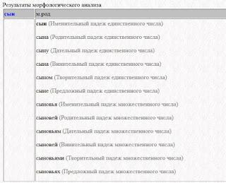 Curso de ruso: leccion 1 - Aprende Ruso Gratis