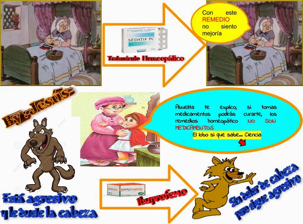 Error - Caperucita Roja y la Homeopatía