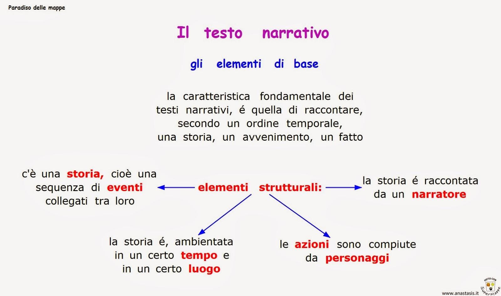 Paradiso delle mappe il testo narrativo gli elementi base - Per sempre gemelli diversi testo ...
