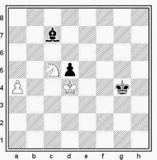 Posición de la partida de ajedrez Botvinnik - Robastch (Olimpiada de 1962)