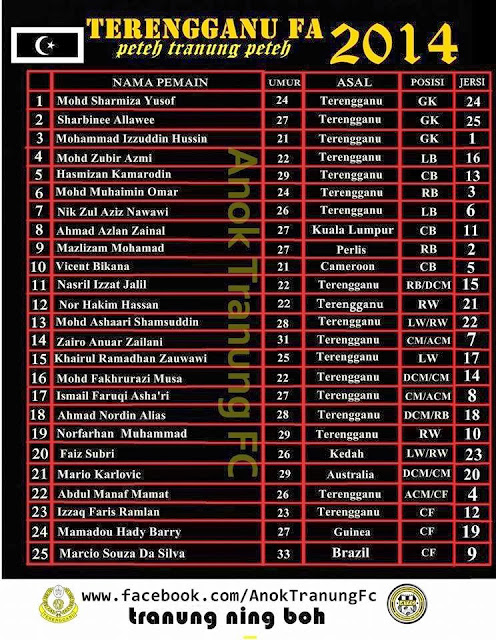Senarai penuh pemain bola sepak pasukan T-Team musim 2014