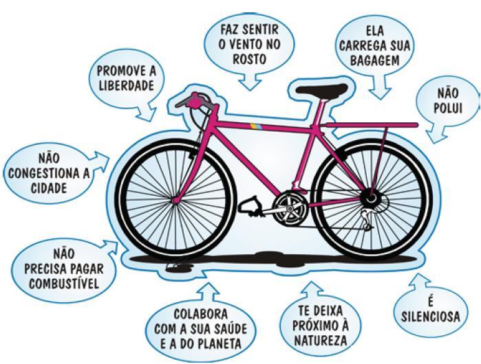 T M Andado De Bicicleta Ultimamente Me Conte Nos Ent Rios