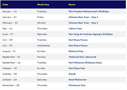 Kalender Cuti Umum 2014