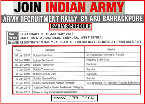 ARO Barrackpore Direct Army Soldier Recruitment Rally at Bankura Stadium-BSA 7th-15th January 2016