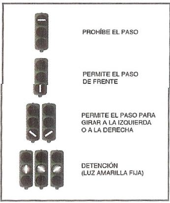 Duda semaforo carril taxi bus for Luz blanca o amarilla