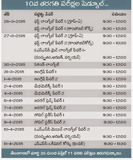 Andhra Pradesh 10th Class SSC Exam Time Table 2015