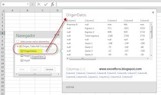 Power Query: Unpivot datos o como Anular la dinamización de columnas