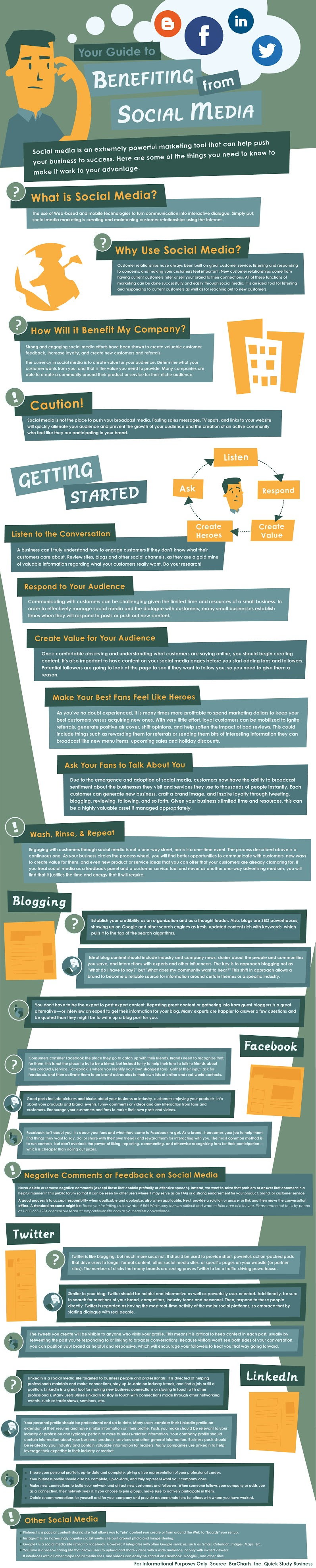 How to Get Your Business Started on Social Media marketing (Infographic)